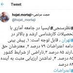 بیش از ٨٠ درصد افراد تحصیل کرده معتقدند که قیام مردم در ایران ادامه خواهد یافت