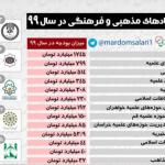 معرفی مراکز فرهنگی جمهوری اسلامی