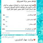 نتایج نظرسنجی نظام: ۸۳ درصد رای به «رذالت» نخواهند داد!