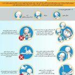 آیا آمار رسمی ایران درباره کرونا نادرست است؟ 