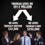 رسوایی مالی یک نخست وزیر چپول